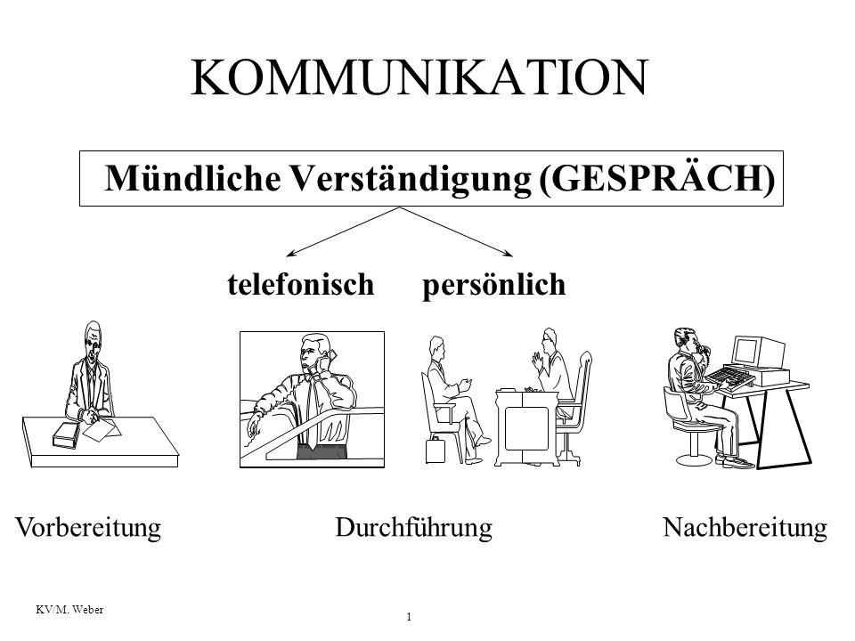 KOMMUNIKATION Mündliche Verständigung (GESPRÄCH)