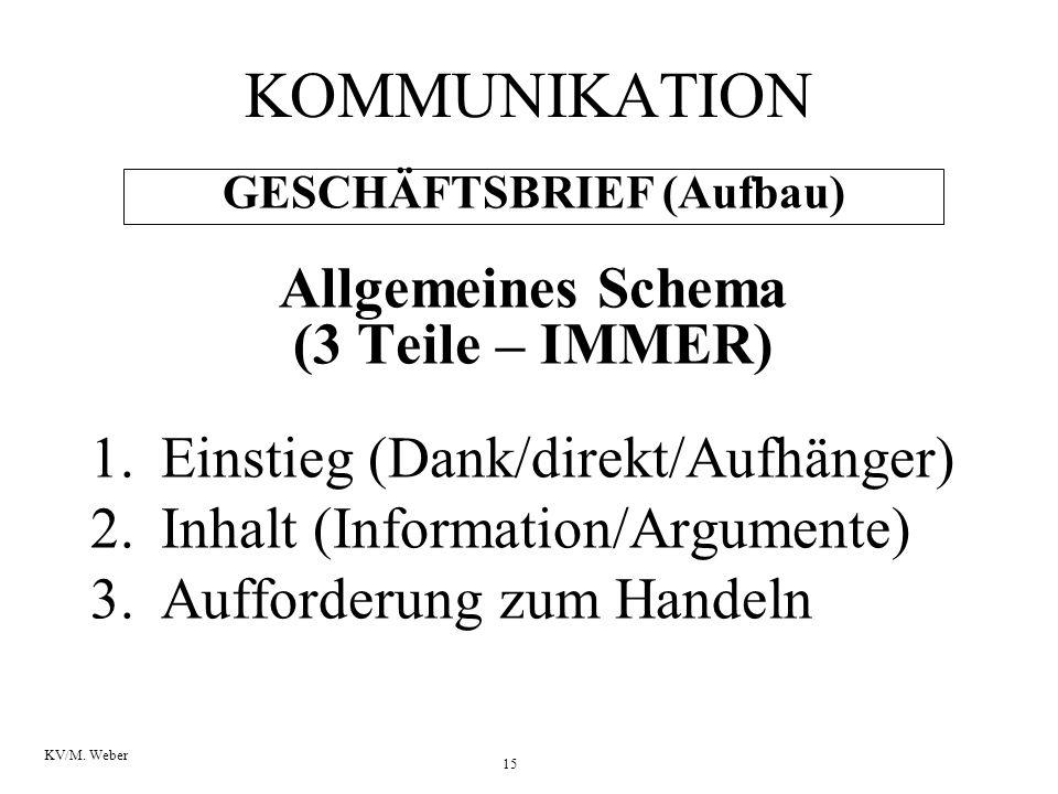 GESCHÄFTSBRIEF (Aufbau)