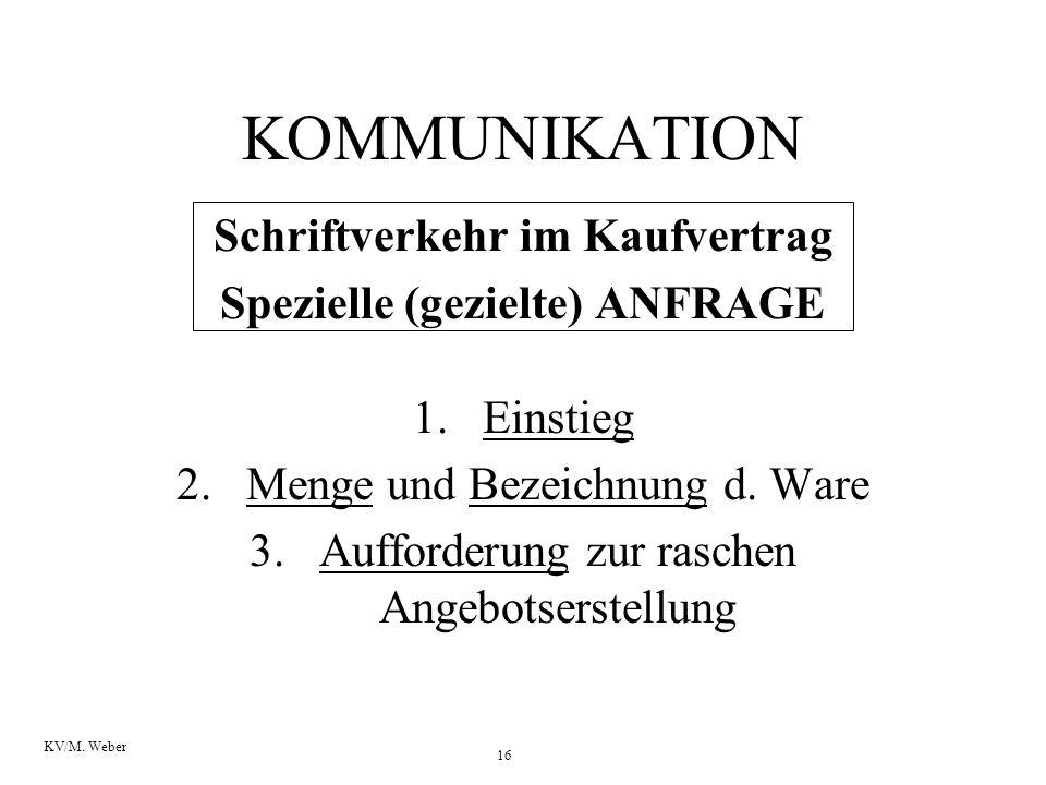 Schriftverkehr im Kaufvertrag Spezielle (gezielte) ANFRAGE