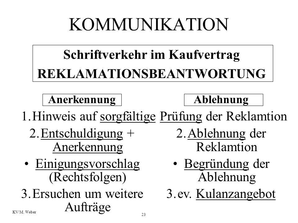 Schriftverkehr im Kaufvertrag REKLAMATIONSBEANTWORTUNG