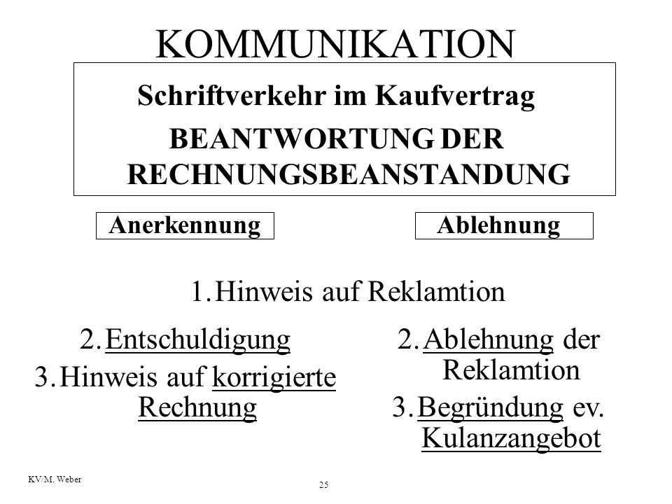 Schriftverkehr im Kaufvertrag BEANTWORTUNG DER RECHNUNGSBEANSTANDUNG