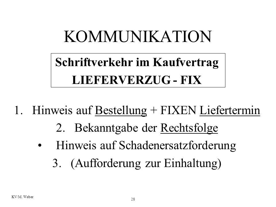 Schriftverkehr im Kaufvertrag