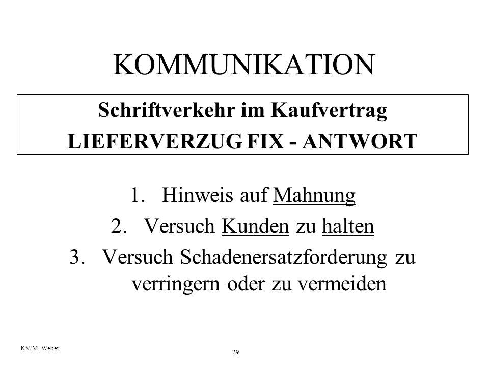 Schriftverkehr im Kaufvertrag LIEFERVERZUG FIX - ANTWORT