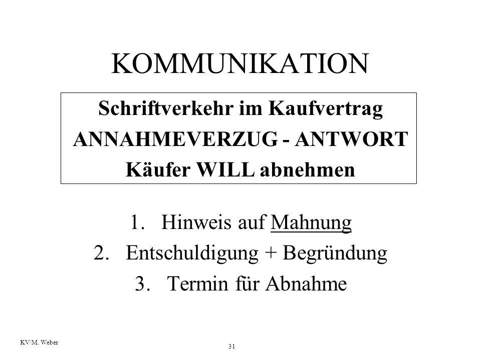 Schriftverkehr im Kaufvertrag ANNAHMEVERZUG - ANTWORT
