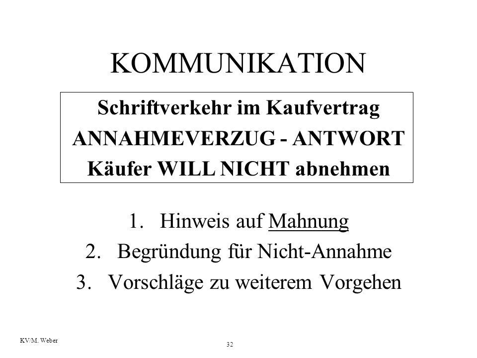 KOMMUNIKATION Schriftverkehr im Kaufvertrag ANNAHMEVERZUG - ANTWORT