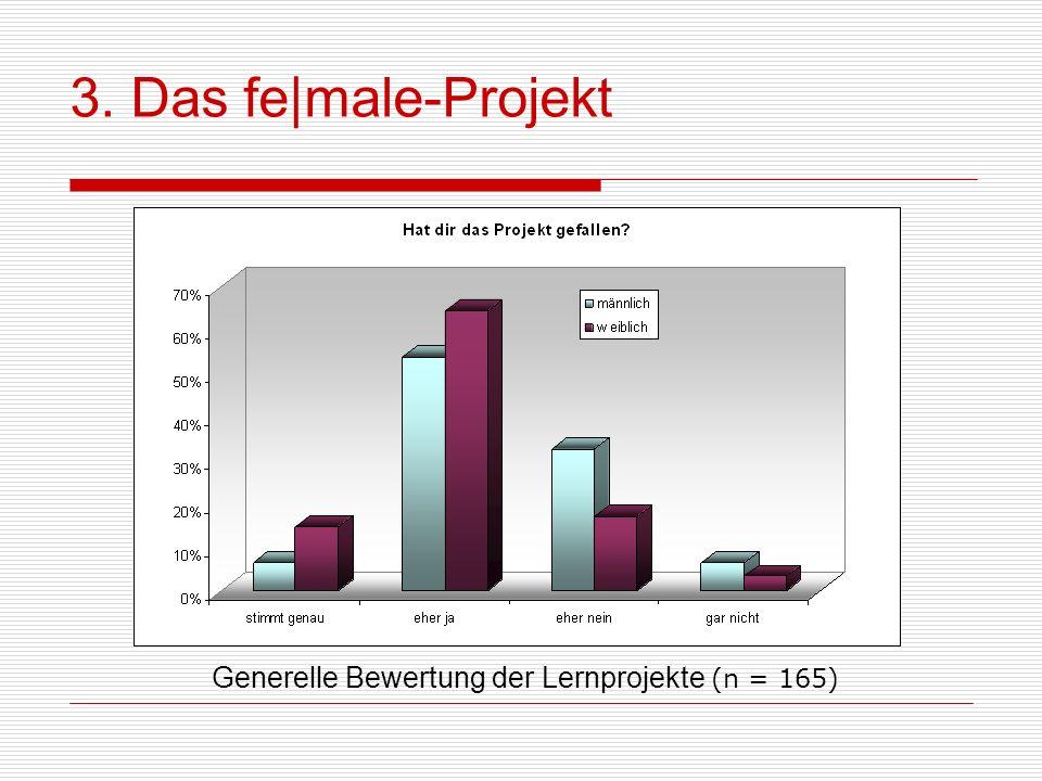 Generelle Bewertung der Lernprojekte (n = 165)