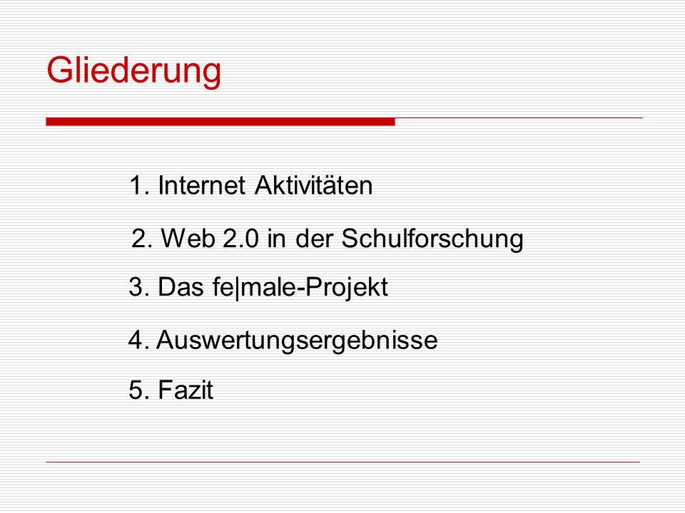 Gliederung 1. Internet Aktivitäten 2. Web 2.0 in der Schulforschung