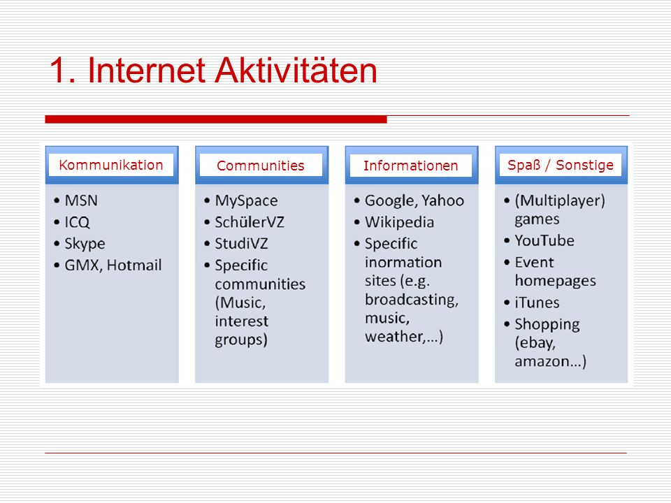 1. Internet Aktivitäten Kommunikation Communities Informationen