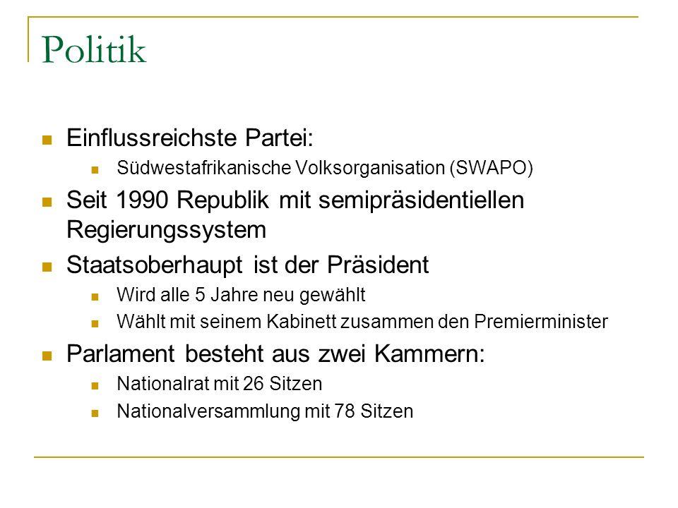 Politik Einflussreichste Partei: