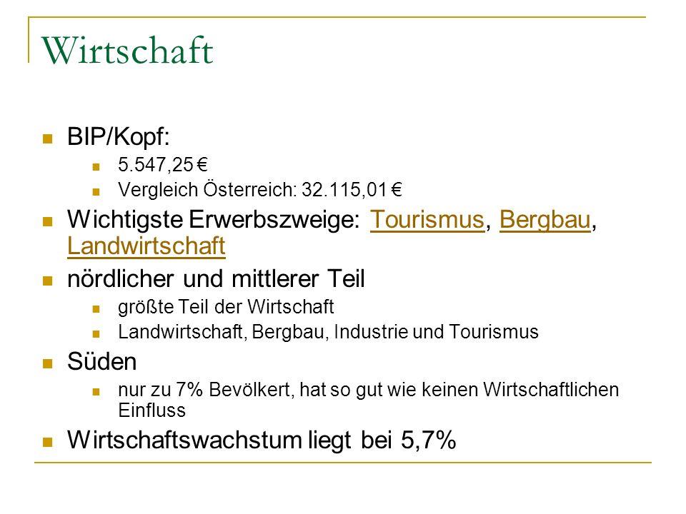 Wirtschaft BIP/Kopf: 5.547,25 € Vergleich Österreich: 32.115,01 € Wichtigste Erwerbszweige: Tourismus, Bergbau, Landwirtschaft.