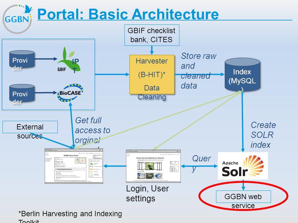 Portal: Basic Architecture