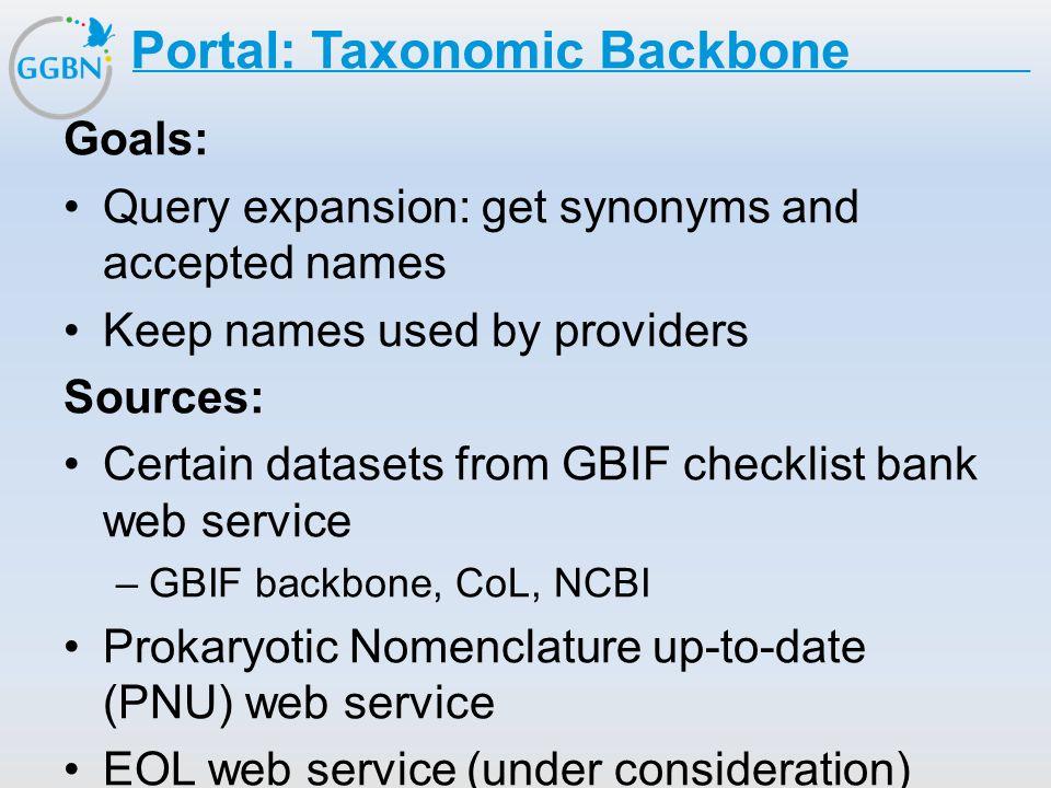 Portal: Taxonomic Backbone
