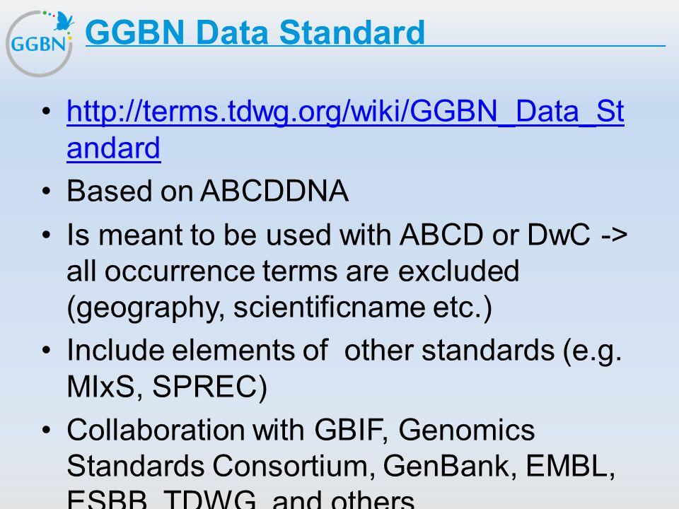 GGBN Data Standard http://terms.tdwg.org/wiki/GGBN_Data_Standard