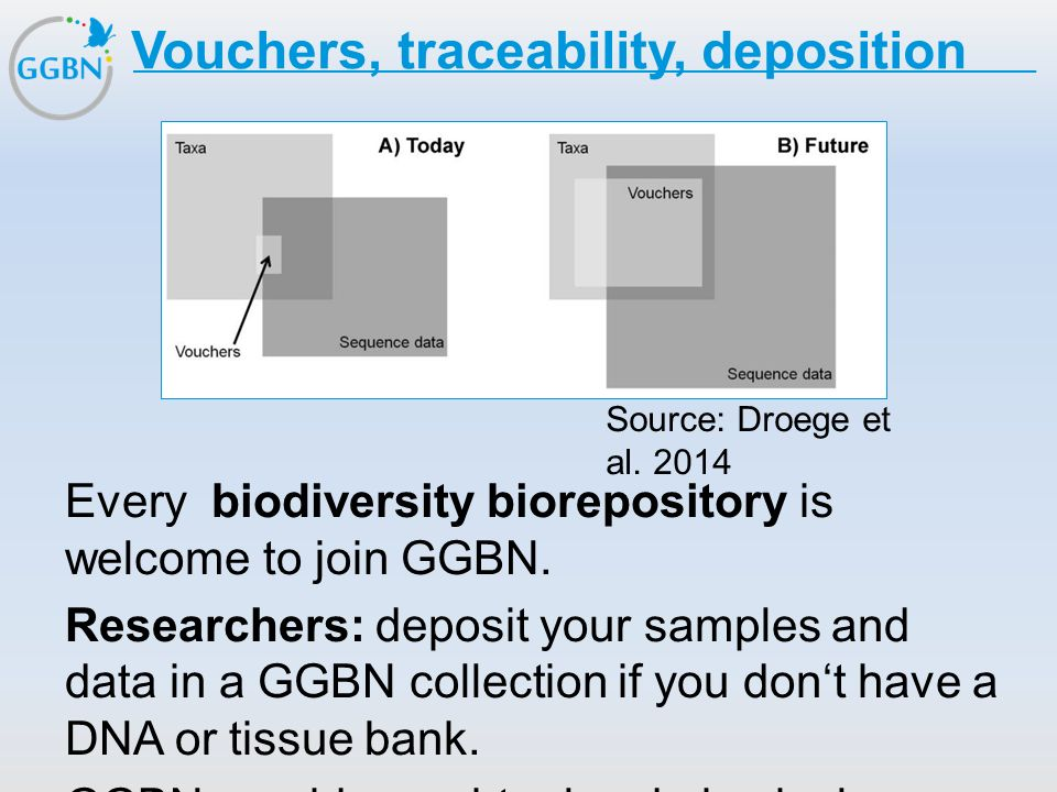 Vouchers, traceability, deposition