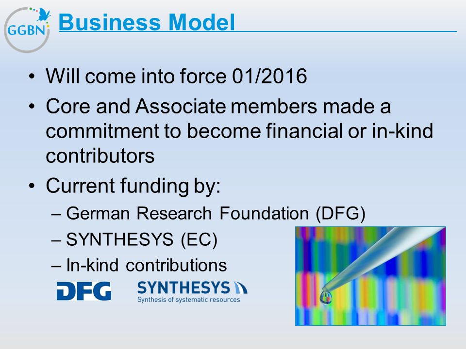 Business Model Will come into force 01/2016