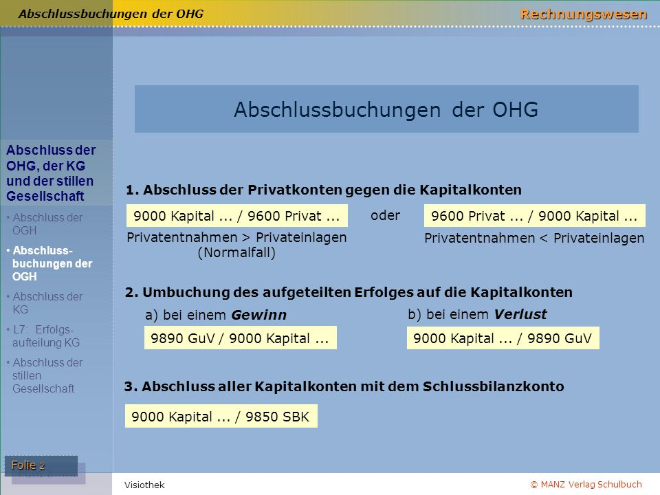 Abschlussbuchungen der OHG
