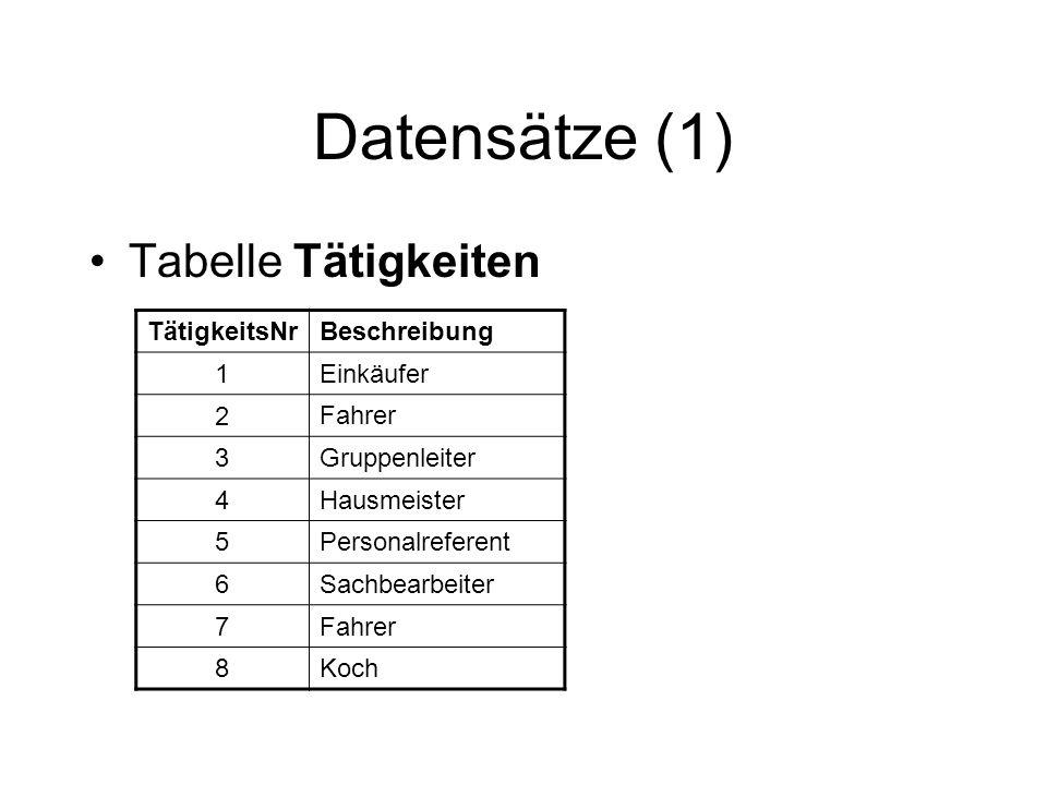 Datensätze (1) Tabelle Tätigkeiten TätigkeitsNr Beschreibung 1