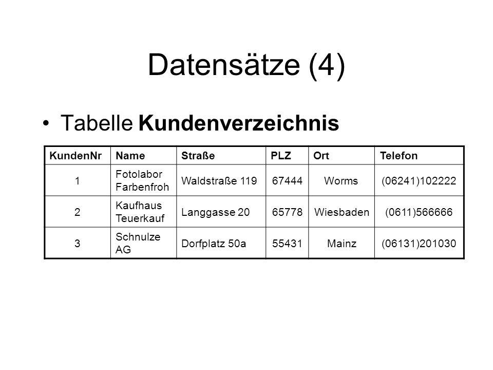 Datensätze (4) Tabelle Kundenverzeichnis KundenNr Name Straße PLZ Ort