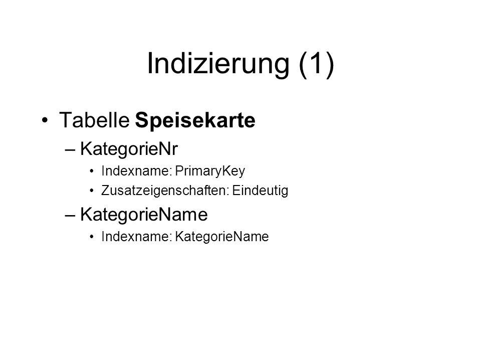 Indizierung (1) Tabelle Speisekarte KategorieNr KategorieName