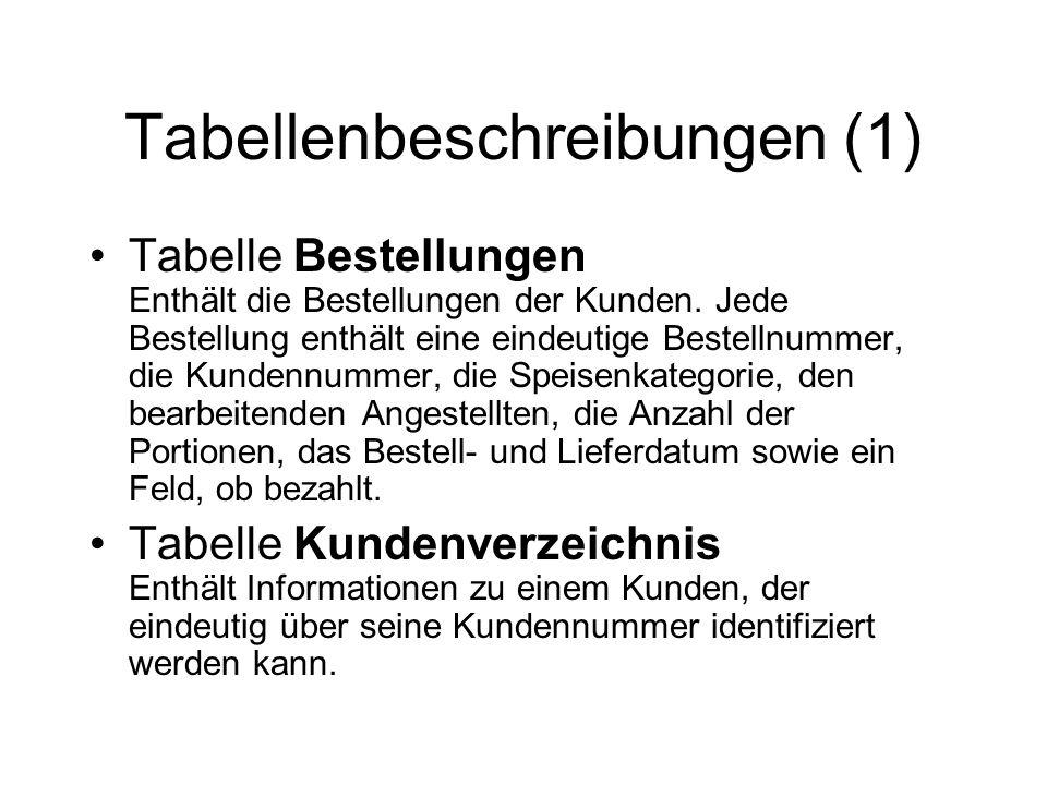 Tabellenbeschreibungen (1)
