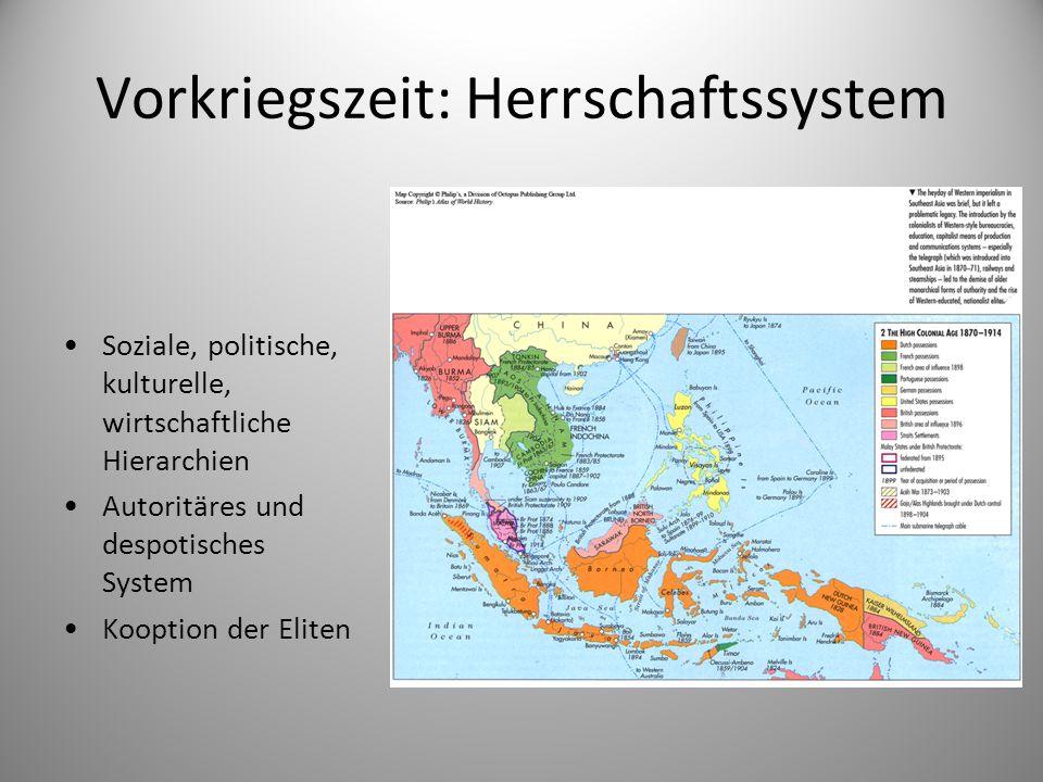 Vorkriegszeit: Herrschaftssystem