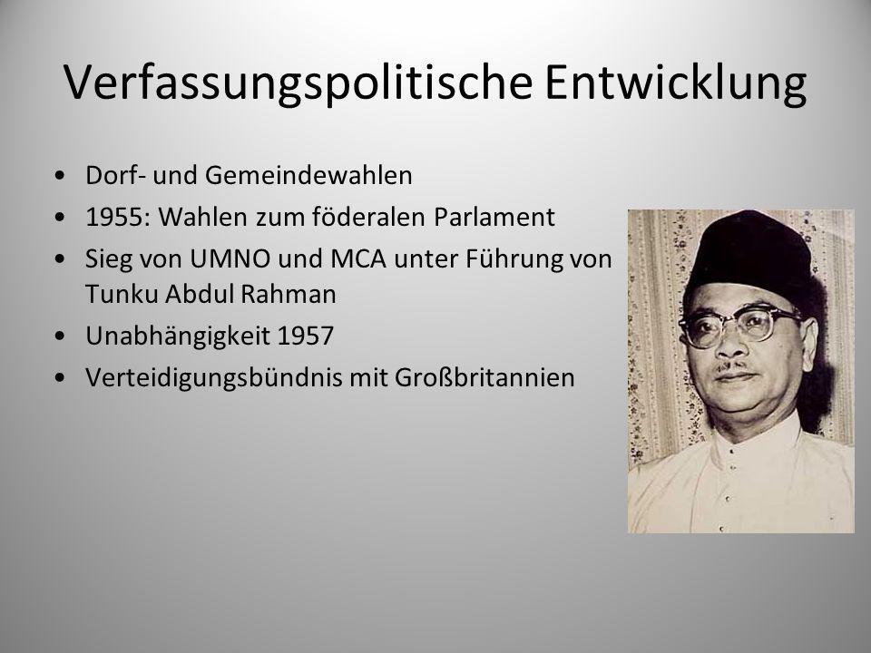 Verfassungspolitische Entwicklung