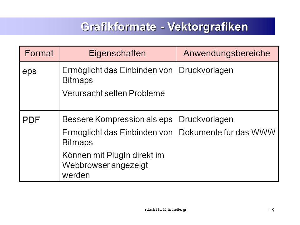 Grafikformate - Vektorgrafiken
