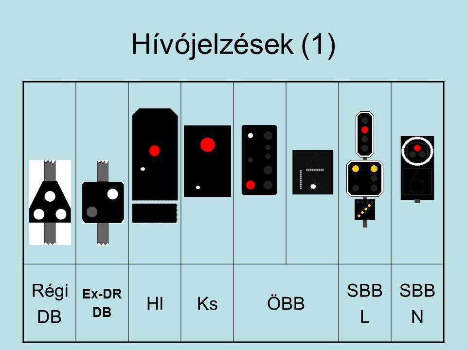 Hívójelzések (1) Régi DB Hl Ks ÖBB SBB L N Ex-DR ÖBB