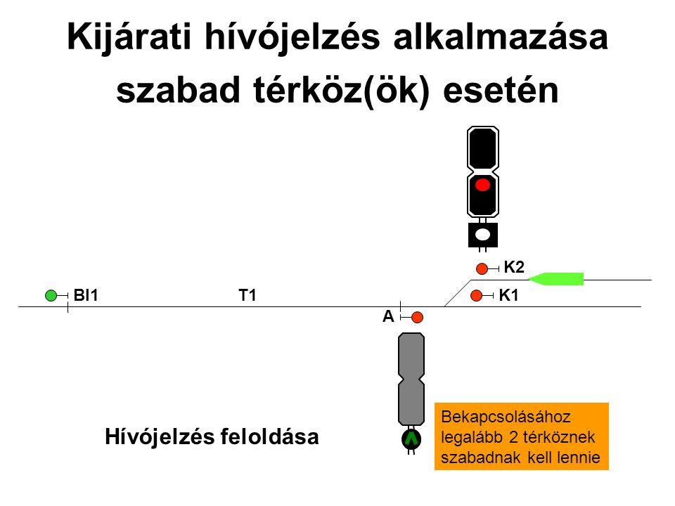 Kijárati hívójelzés alkalmazása szabad térköz(ök) esetén