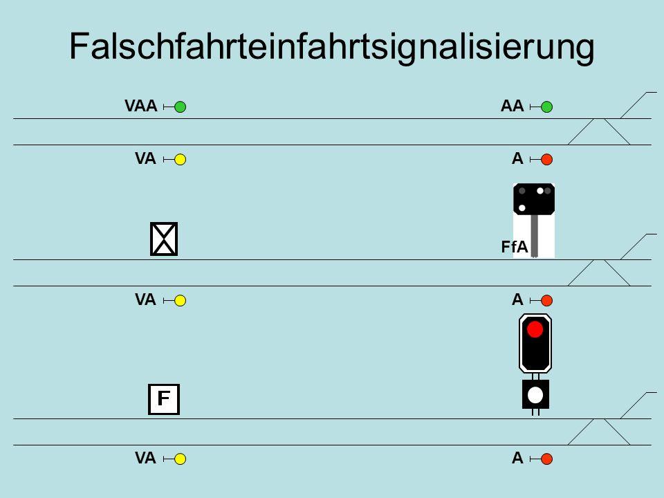 Falschfahrteinfahrtsignalisierung