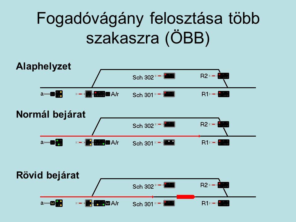 Fogadóvágány felosztása több szakaszra (ÖBB)