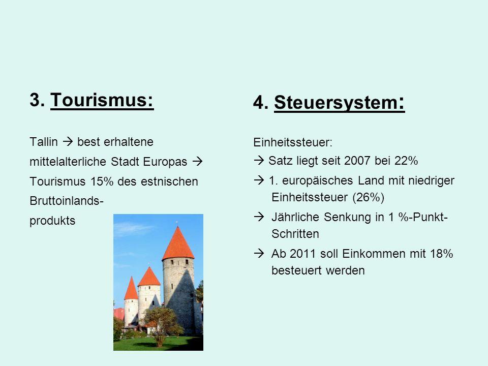 3. Tourismus: 4. Steuersystem: Tallin  best erhaltene Einheitssteuer: