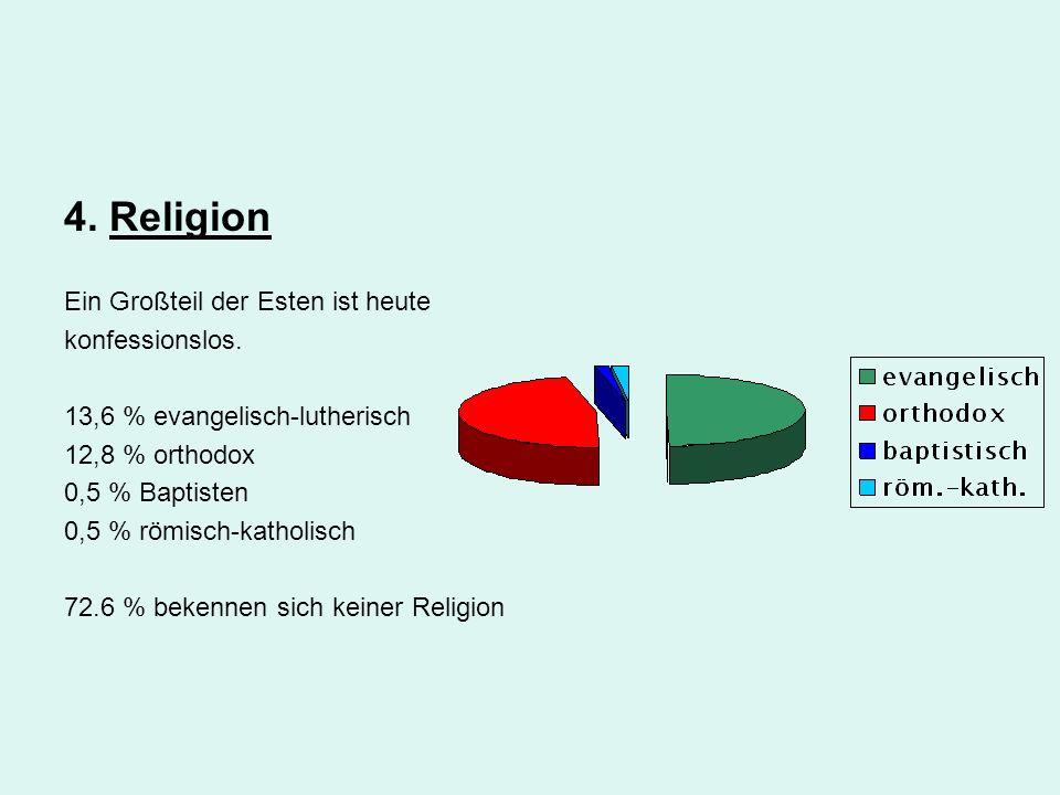 4. Religion Ein Großteil der Esten ist heute konfessionslos.