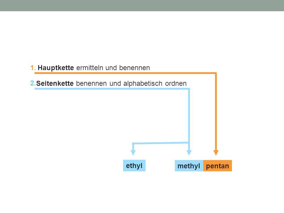 1. Hauptkette ermitteln und benennen. 2. Seitenkette benennen und alphabetisch ordnen. ethyl. methyl.
