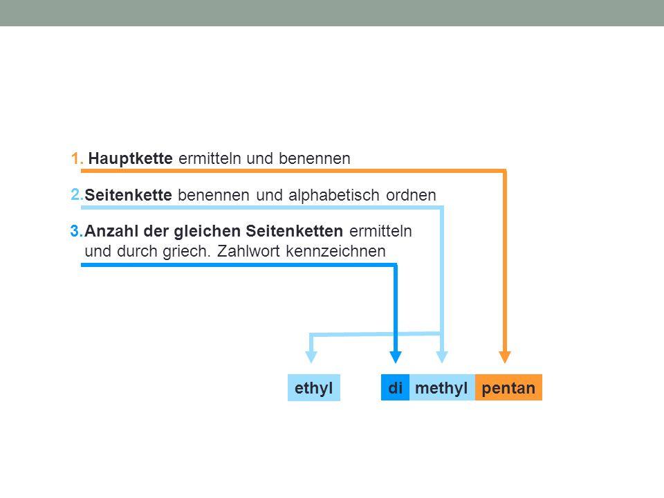 1. Hauptkette ermitteln und benennen. 2. Seitenkette benennen und alphabetisch ordnen. 3.