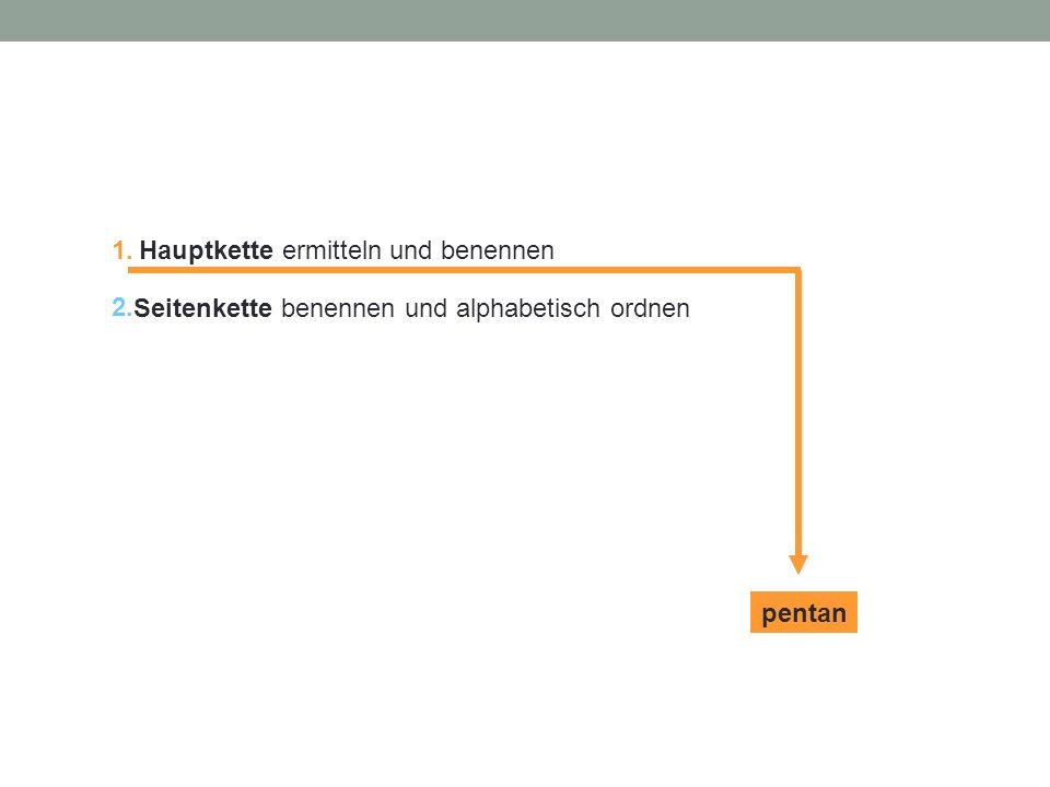 1. Hauptkette ermitteln und benennen 2. Seitenkette benennen und alphabetisch ordnen pentan