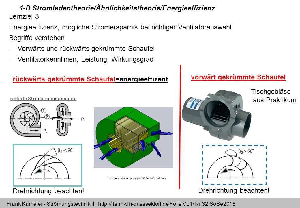 1-D Stromfadentheorie/Ähnlichkeitstheorie/Energieeffizienz Lernziel 3