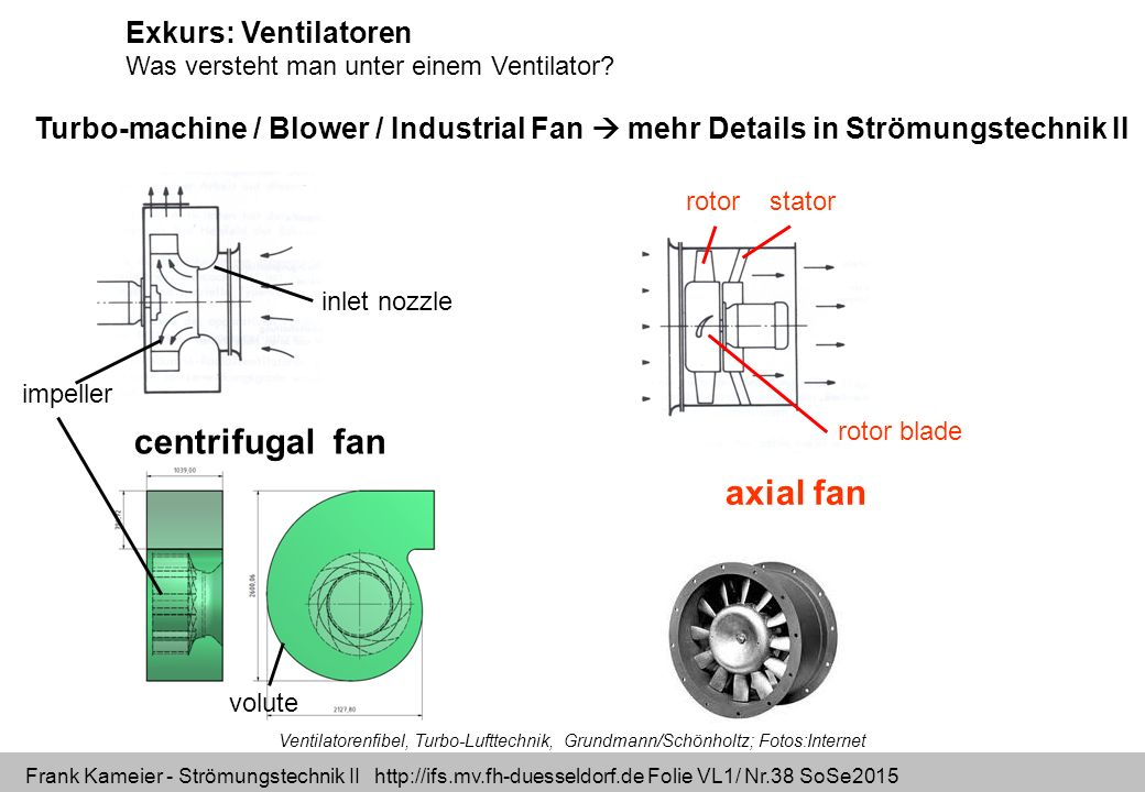 centrifugal fan axial fan Exkurs: Ventilatoren