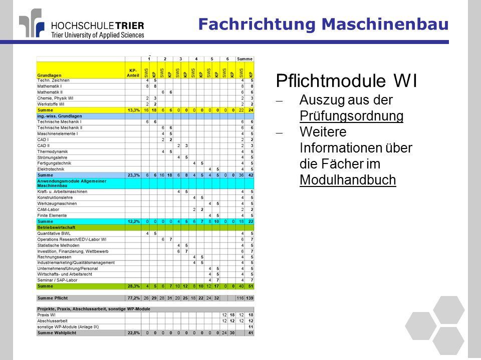 Pflichtmodule WI Fachrichtung Maschinenbau