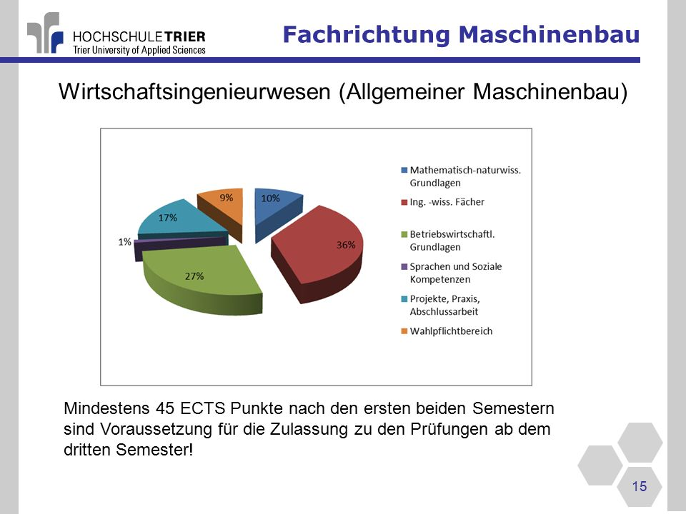 Wirtschaftsingenieurwesen (Allgemeiner Maschinenbau)