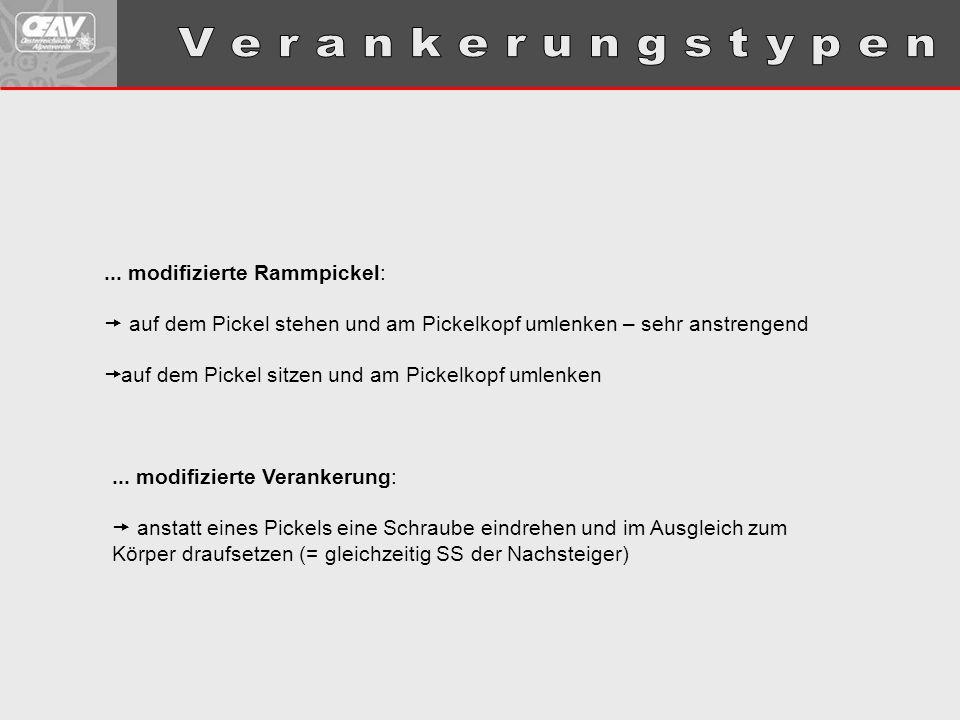 V e r a n k e r u n g s t y p e n ... modifizierte Rammpickel: