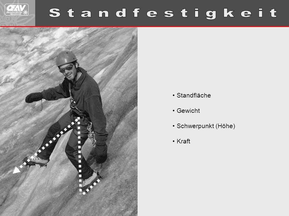 S t a n d f e s t i g k e i t Standfläche Gewicht Schwerpunkt (Höhe)