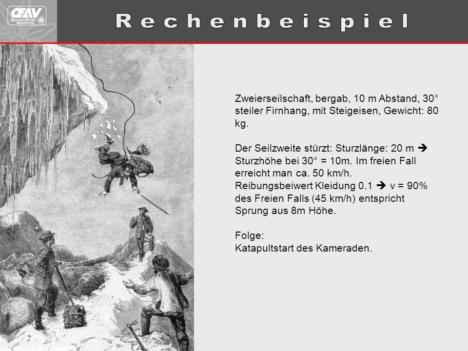 R e c h e n b e i s p i e l Zweierseilschaft, bergab, 10 m Abstand, 30° steiler Firnhang, mit Steigeisen, Gewicht: 80 kg.