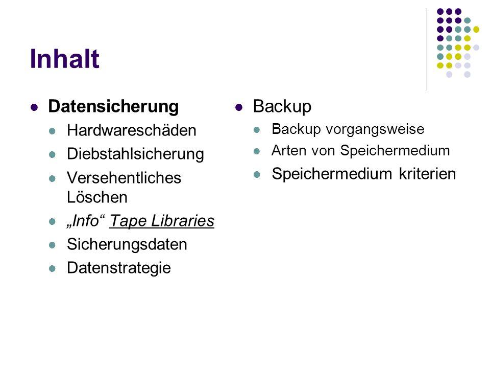 Inhalt Datensicherung Backup Hardwareschäden Diebstahlsicherung