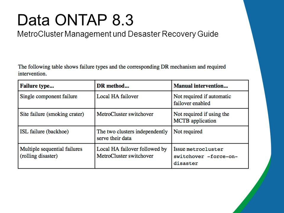 Data ONTAP 8.3 MetroCluster Management und Desaster Recovery Guide