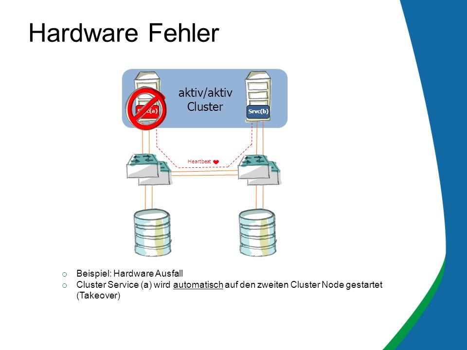 Hardware Fehler aktiv/aktiv Cluster Beispiel: Hardware Ausfall