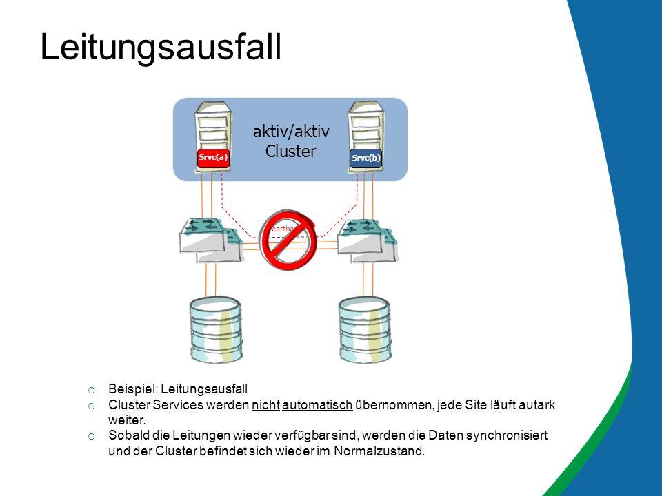 Leitungsausfall aktiv/aktiv Cluster Beispiel: Leitungsausfall