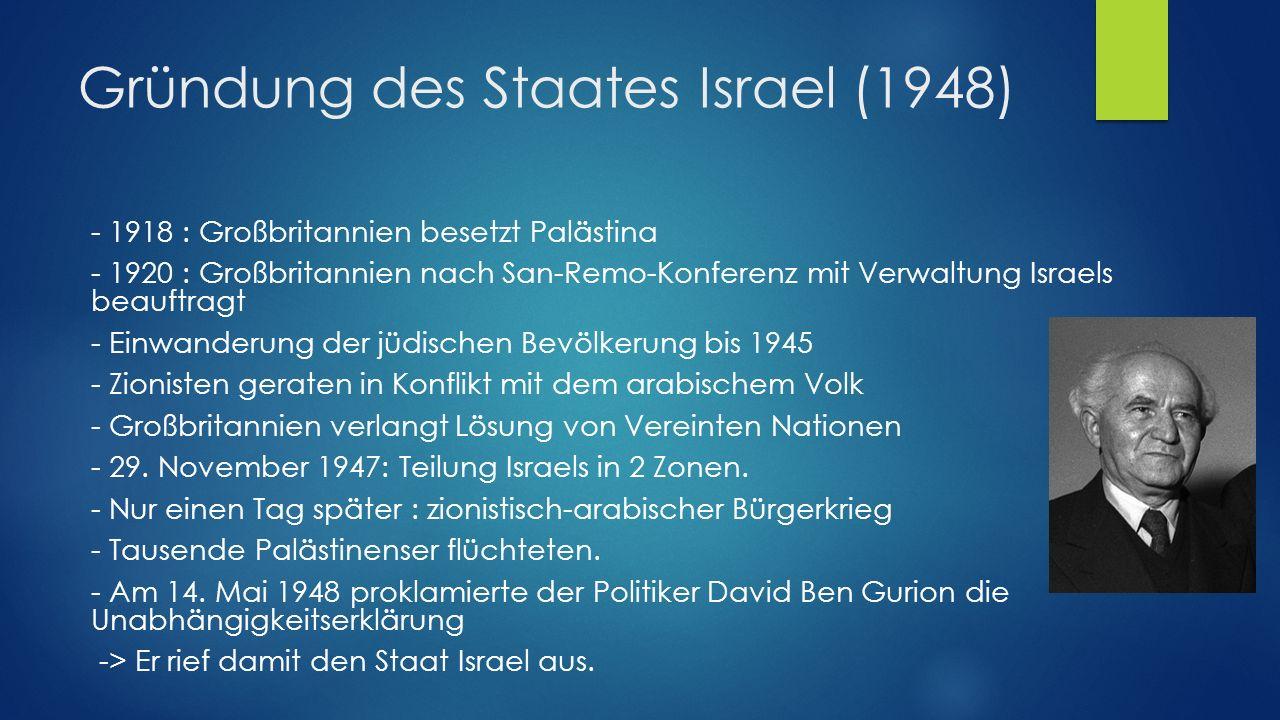 Gründung des Staates Israel (1948)