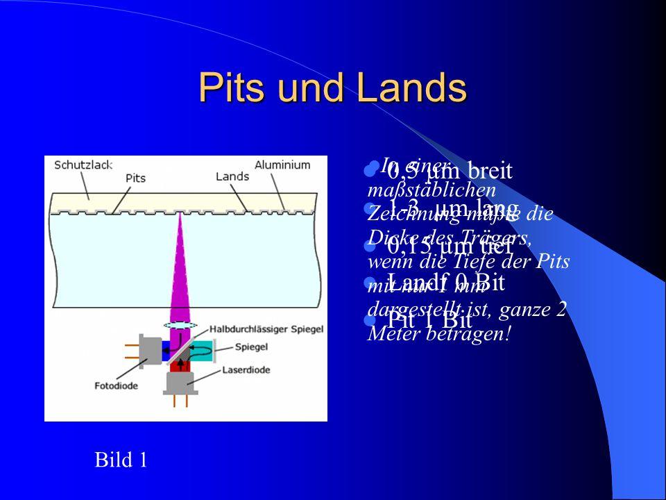 Pits und Lands 0,5 µm breit 1-3 µm lang 0,15 µm tief Landf 0 Bit