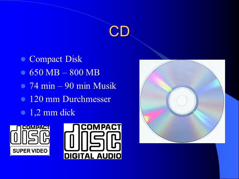 CD Compact Disk 650 MB – 800 MB 74 min – 90 min Musik